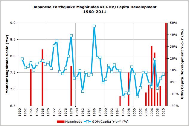 Economic History Of Japan 8
